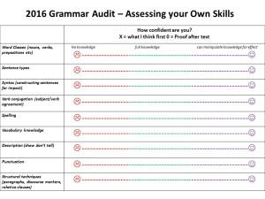 calibration of grammar